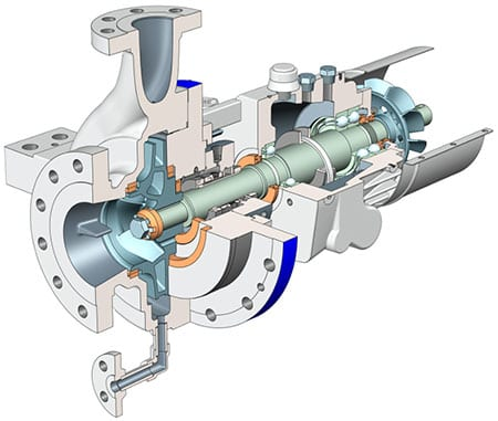 Horizontal Centrifugal Pump Selection for Chemical Applications