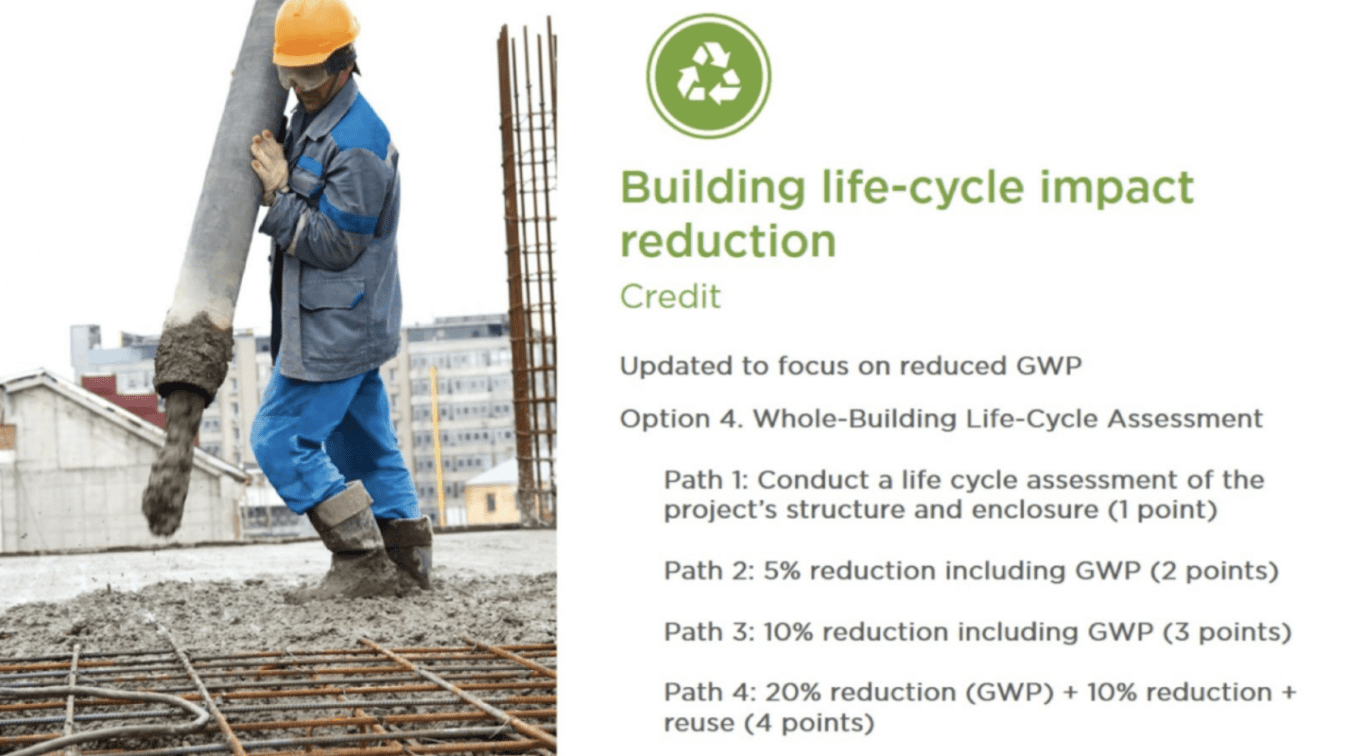 building-life-cycle
