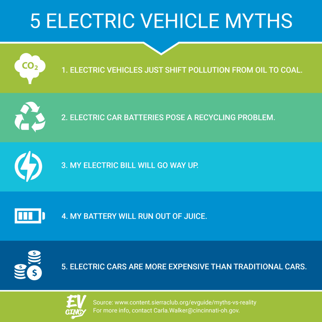 electric-vehicle-myths-instagram