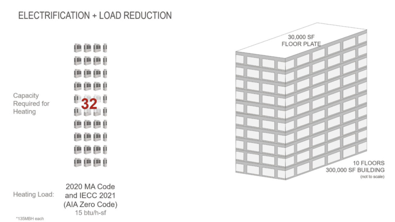 electrification-load-reduction