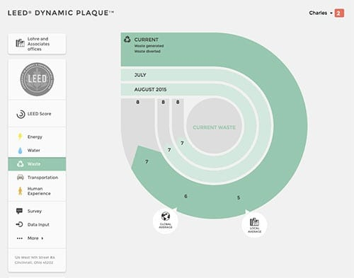 Lohre-LEED-Dynamic-Plaque-Waste - Greenbuild 2018