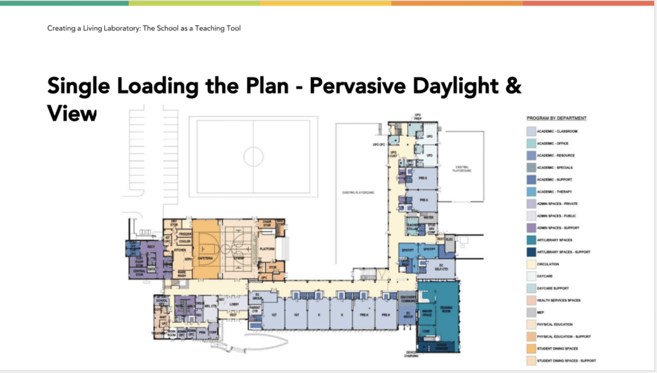 single-loading-the-plan-pervasive-daylight-view