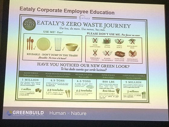Zero Waste Design, Greenbuild 2018
