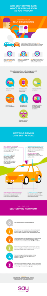 why-self-driving-cars-wont-be-here-as-soon-as-you-thought-embed-7035484